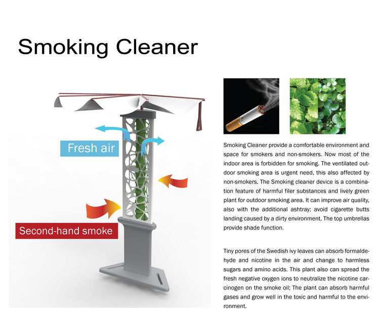 the negative effects of second hand smoke on non smokers and the environment