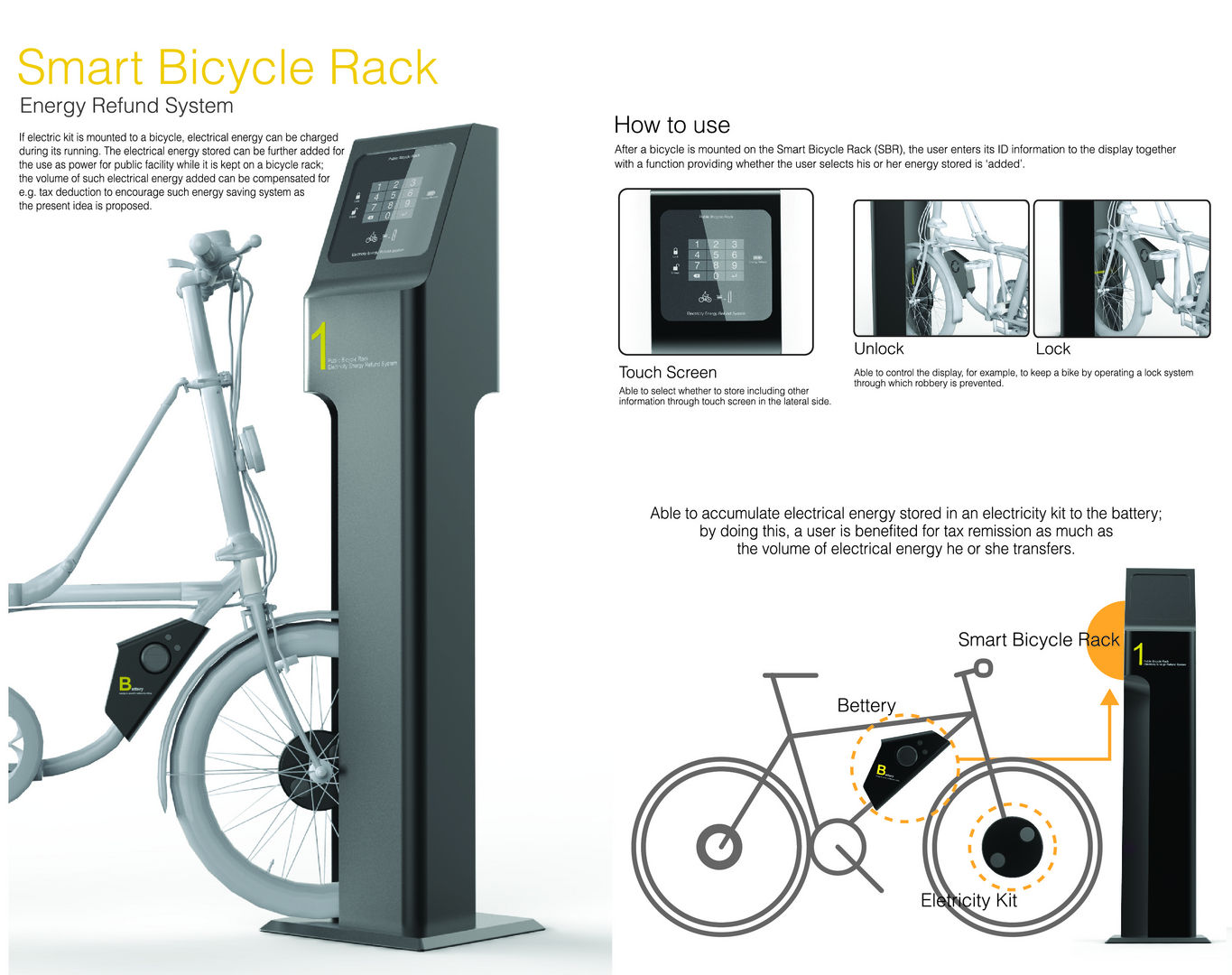 Smart Bicycle Rack Entry If World Design Guide