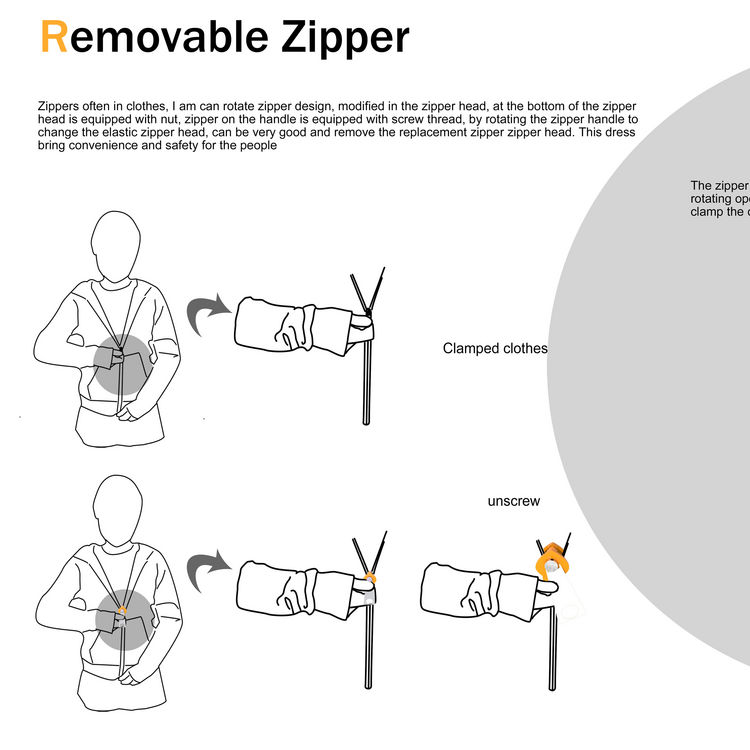 Removable zipper entry if world design guide ccuart Gallery