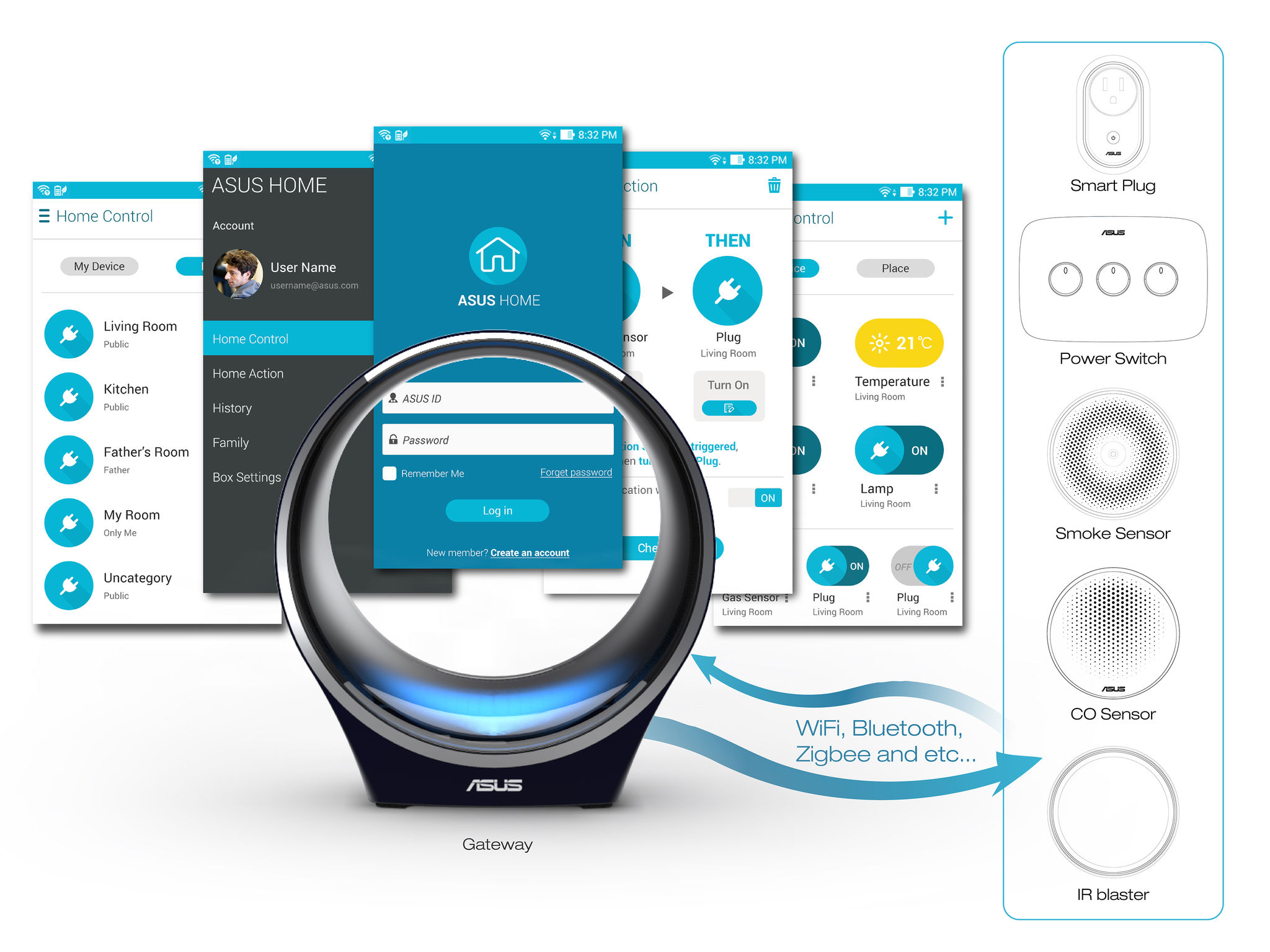 ASUS Smart Home System - Entry - iF WORLD DESIGN GUIDE