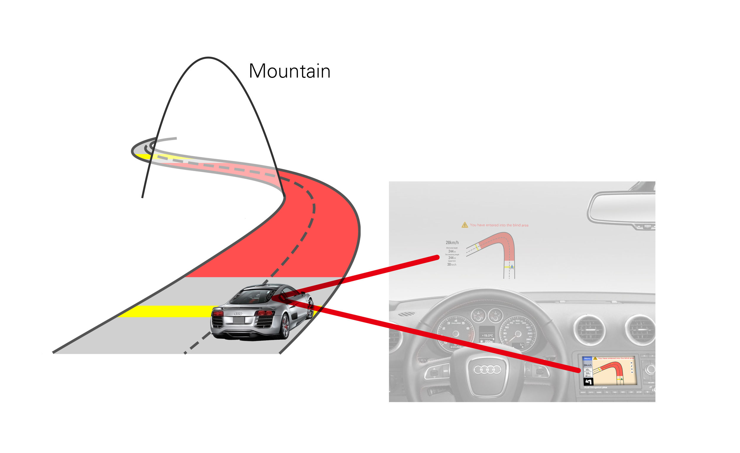 GPS monitor system Entry iF WORLD DESIGN GUIDE