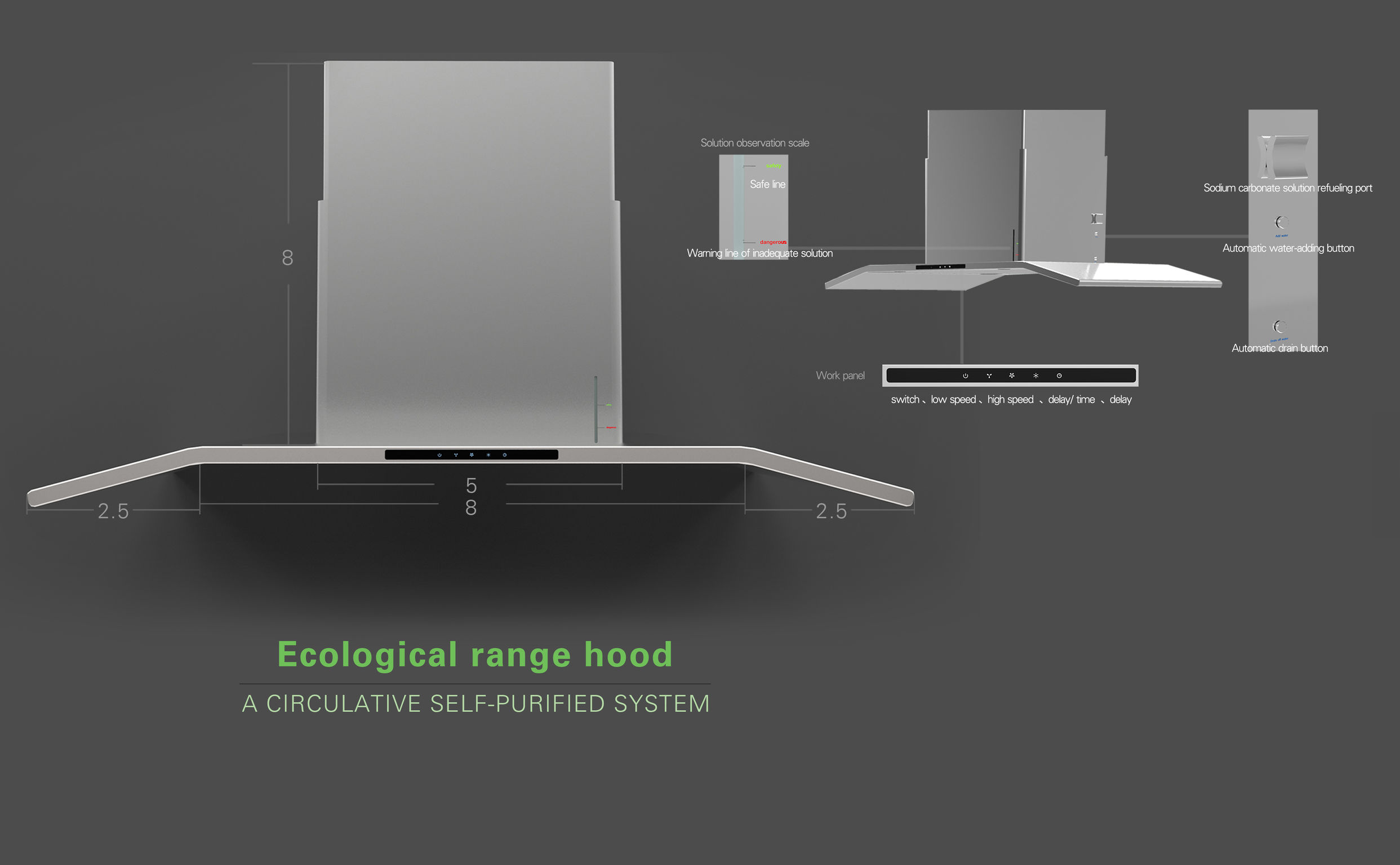 Ecological Range Hood Entry If World Design Guide Automatic 110 Kitchen