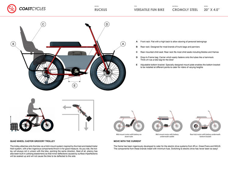 Coast Cycles Ruckus Entry If World Design Guide