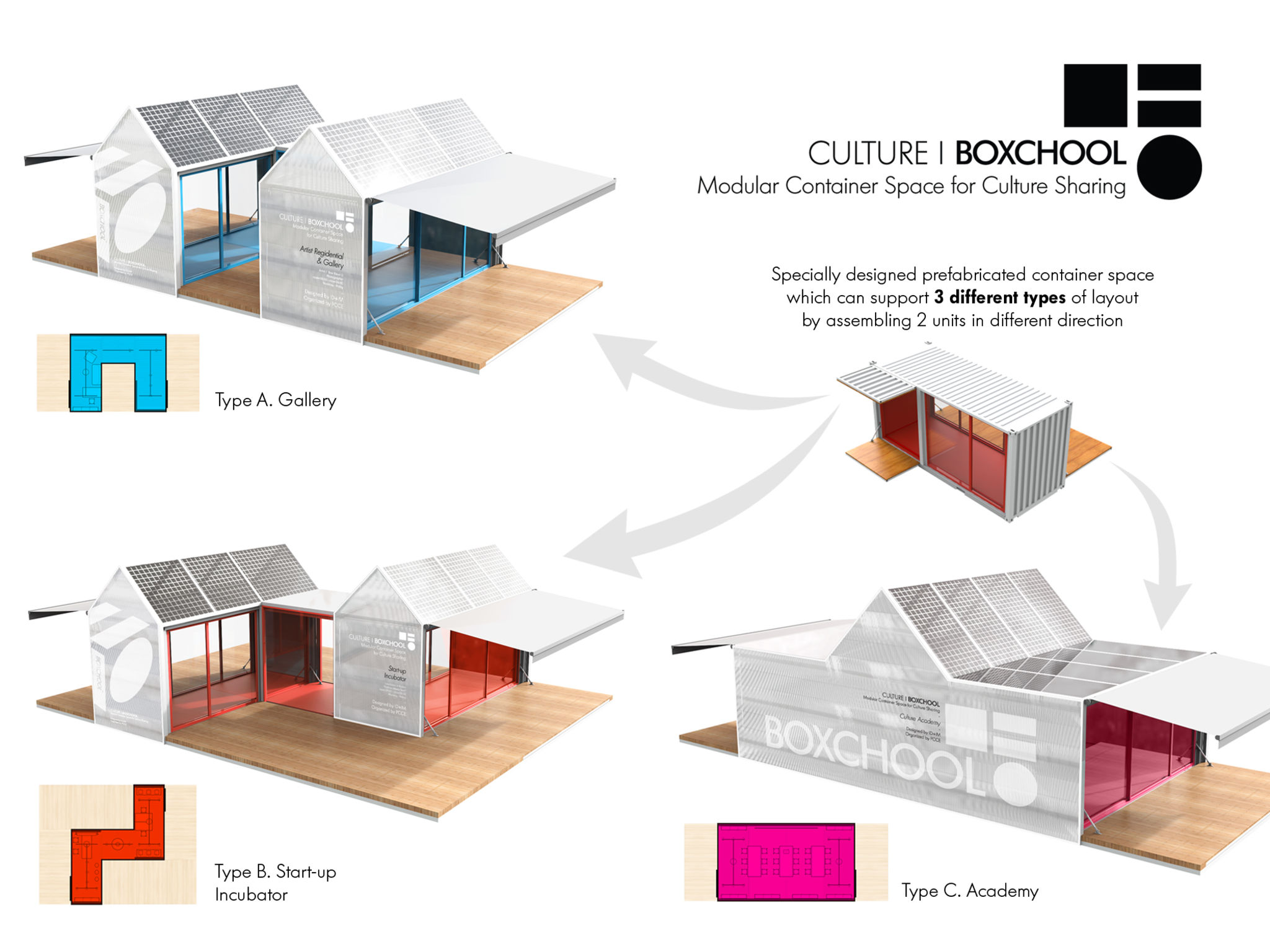 Culture boxchool entry if world design guide for Maison container 50000