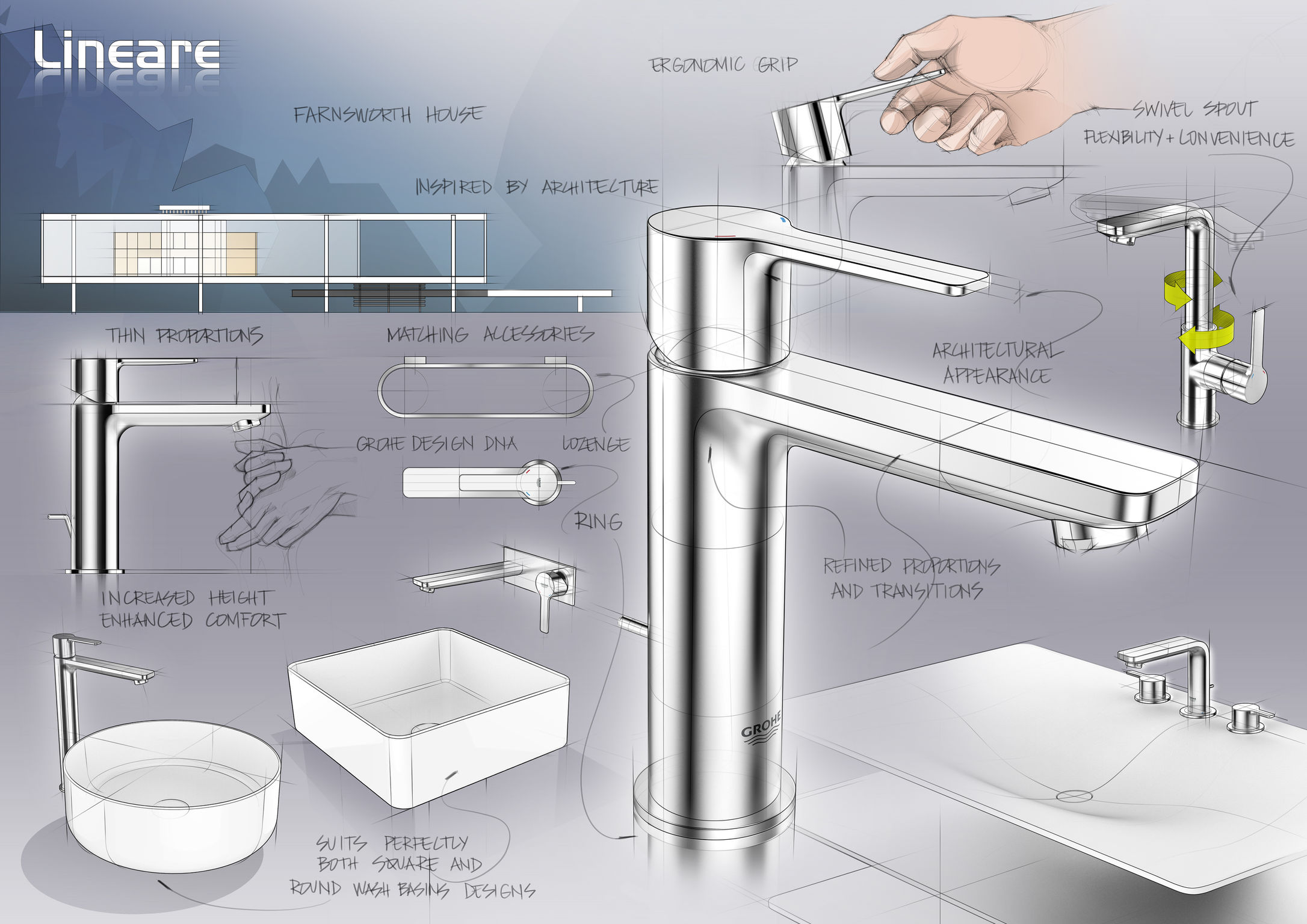 Grohe - iF WORLD DESIGN GUIDE
